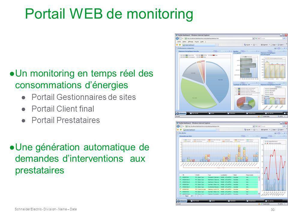 Portail WEB de monitoring