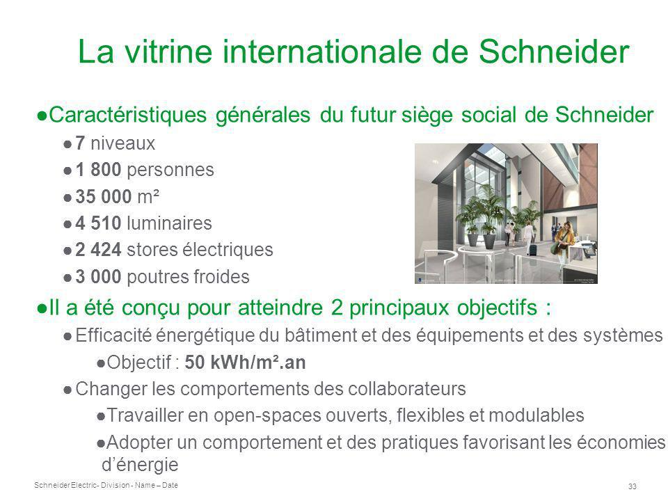 La vitrine internationale de Schneider