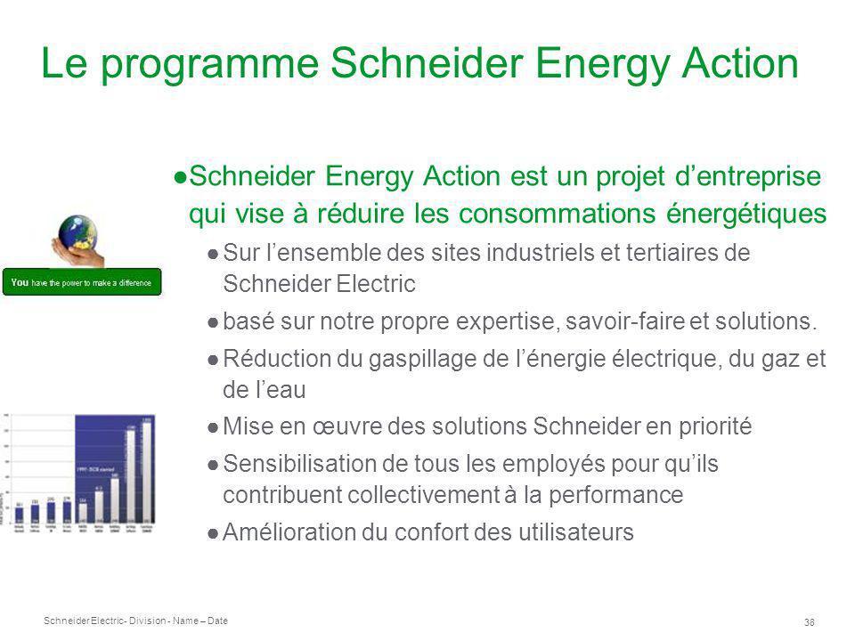 Le programme Schneider Energy Action