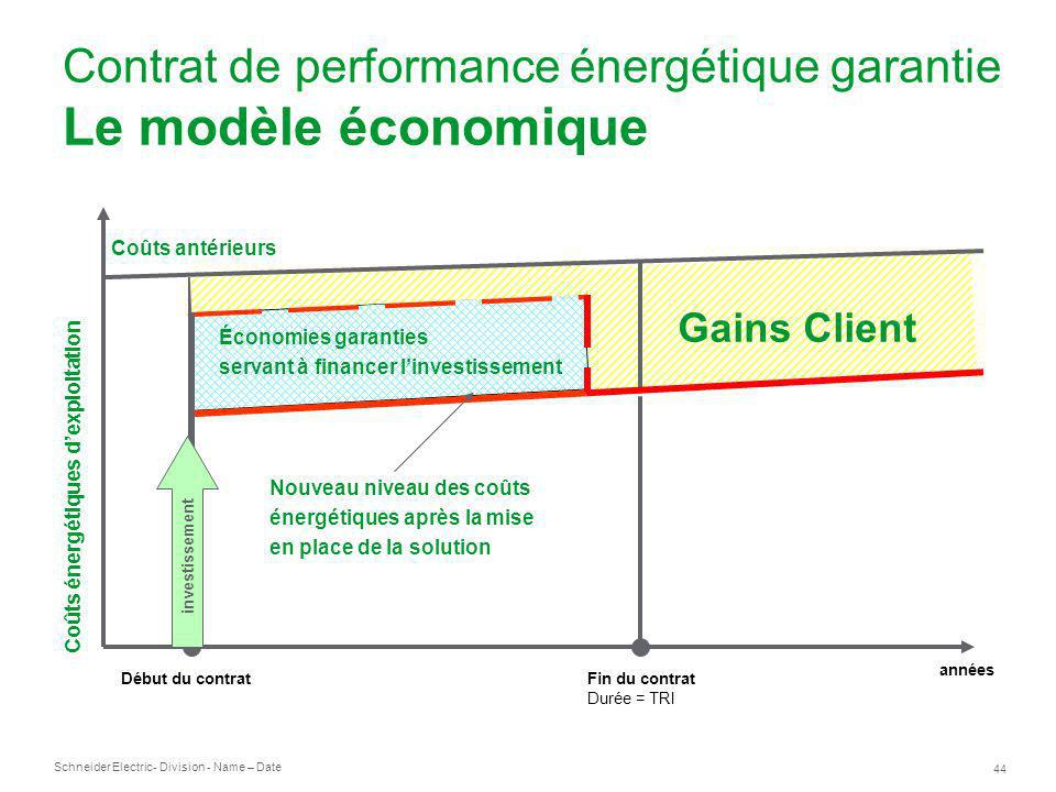 Contrat de performance énergétique garantie Le modèle économique