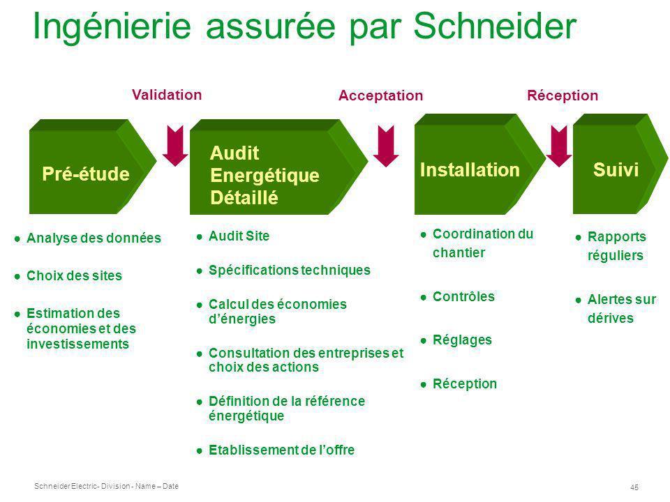 Ingénierie assurée par Schneider