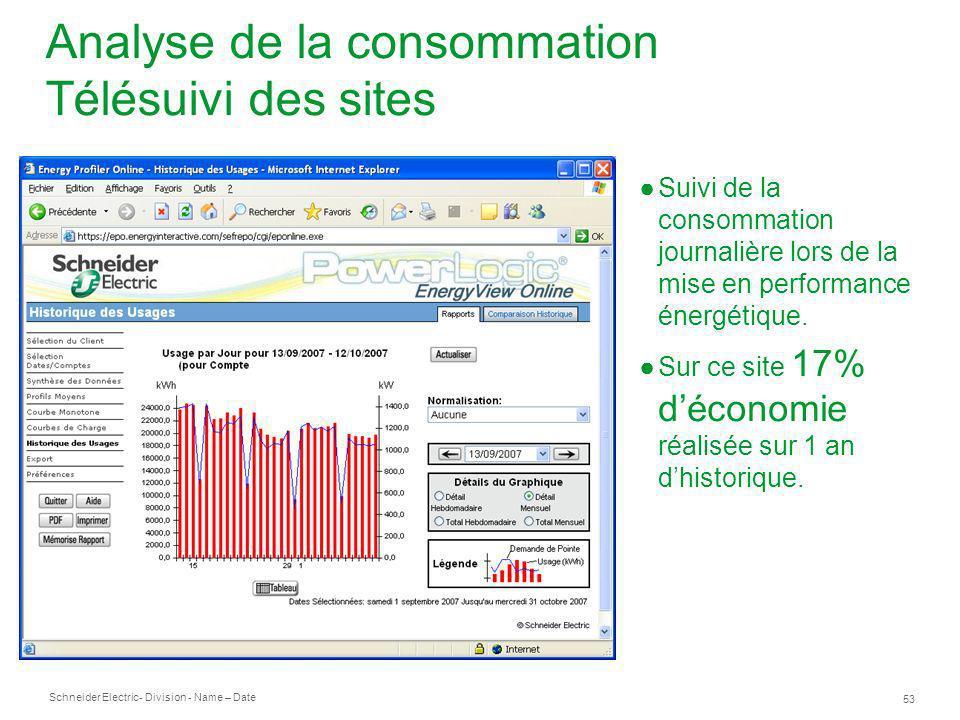 Analyse de la consommation Télésuivi des sites