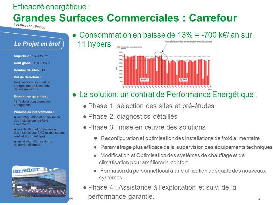 Efficacité énergétique : Grandes Surfaces Commerciales : Carrefour