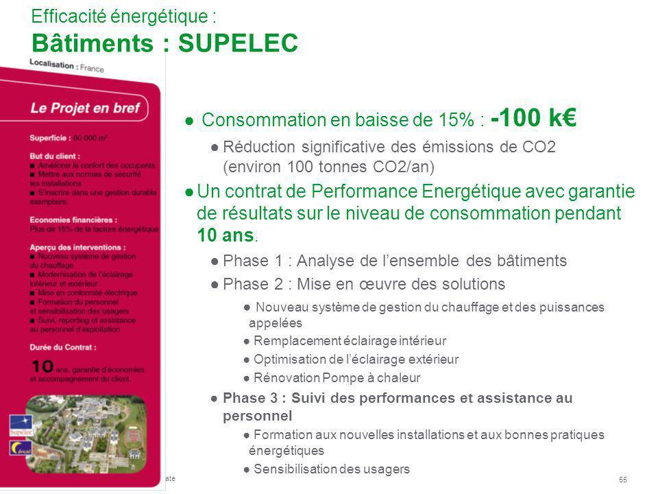Efficacité énergétique : Bâtiments : SUPELEC