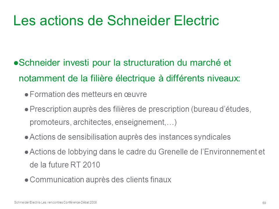 Les actions de Schneider Electric