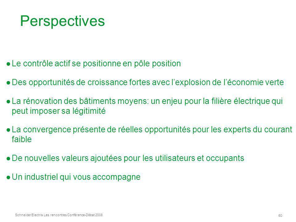 Perspectives Le contrôle actif se positionne en pôle position