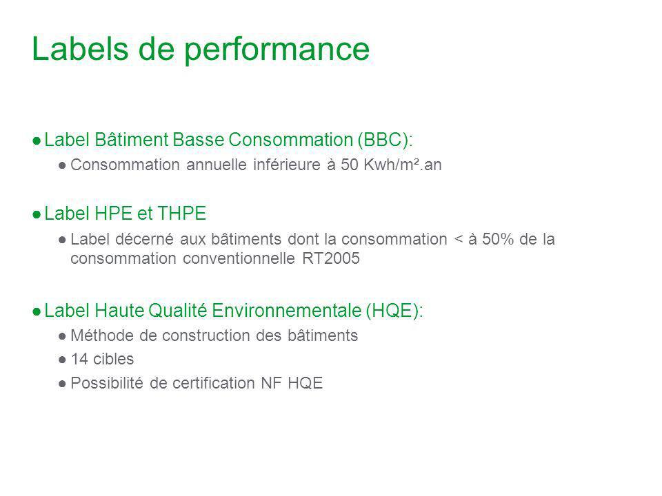 Labels de performance Label Bâtiment Basse Consommation (BBC):