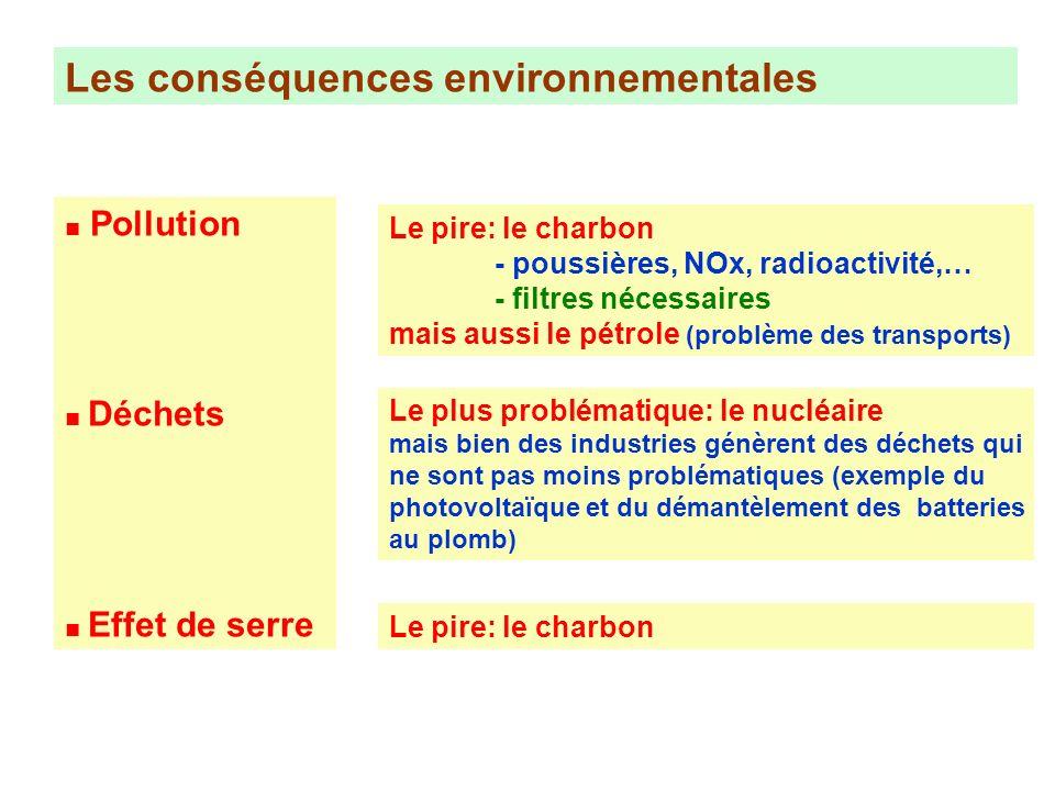 Les conséquences environnementales