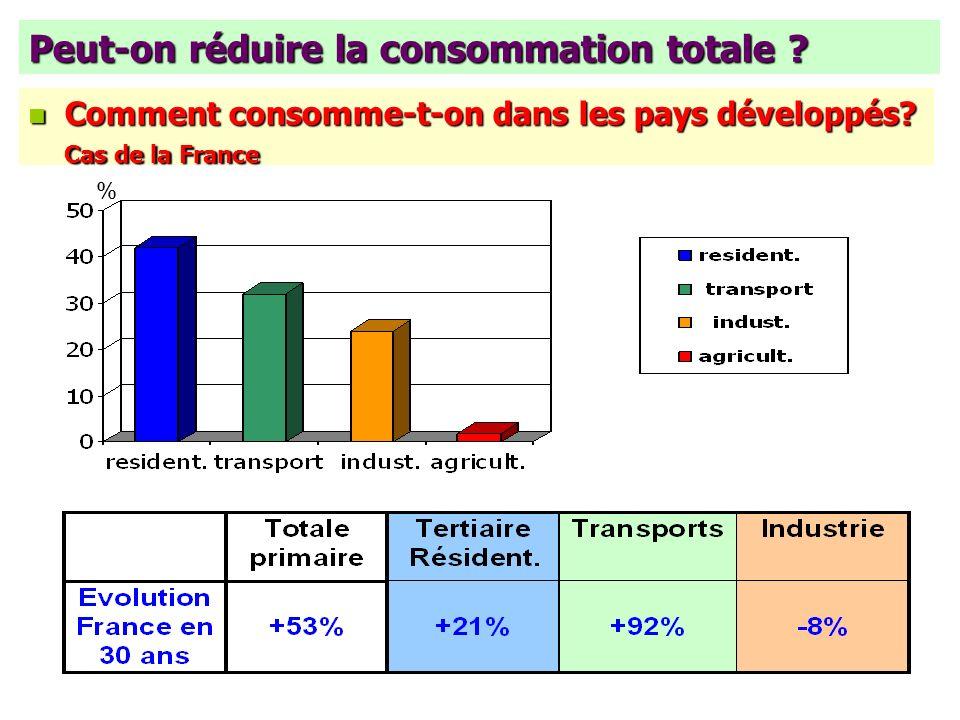 Peut-on réduire la consommation totale