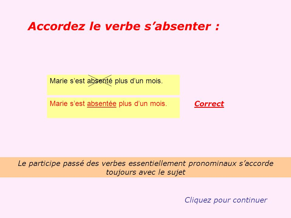 Accordez le verbe s'absenter :