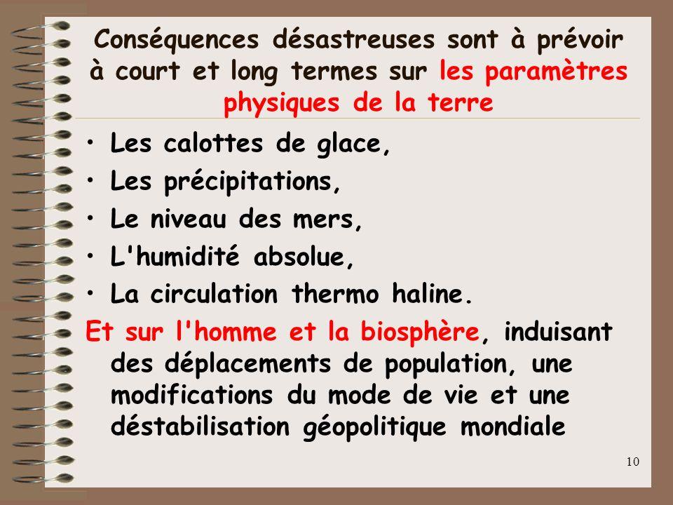Conséquences désastreuses sont à prévoir à court et long termes sur les paramètres physiques de la terre