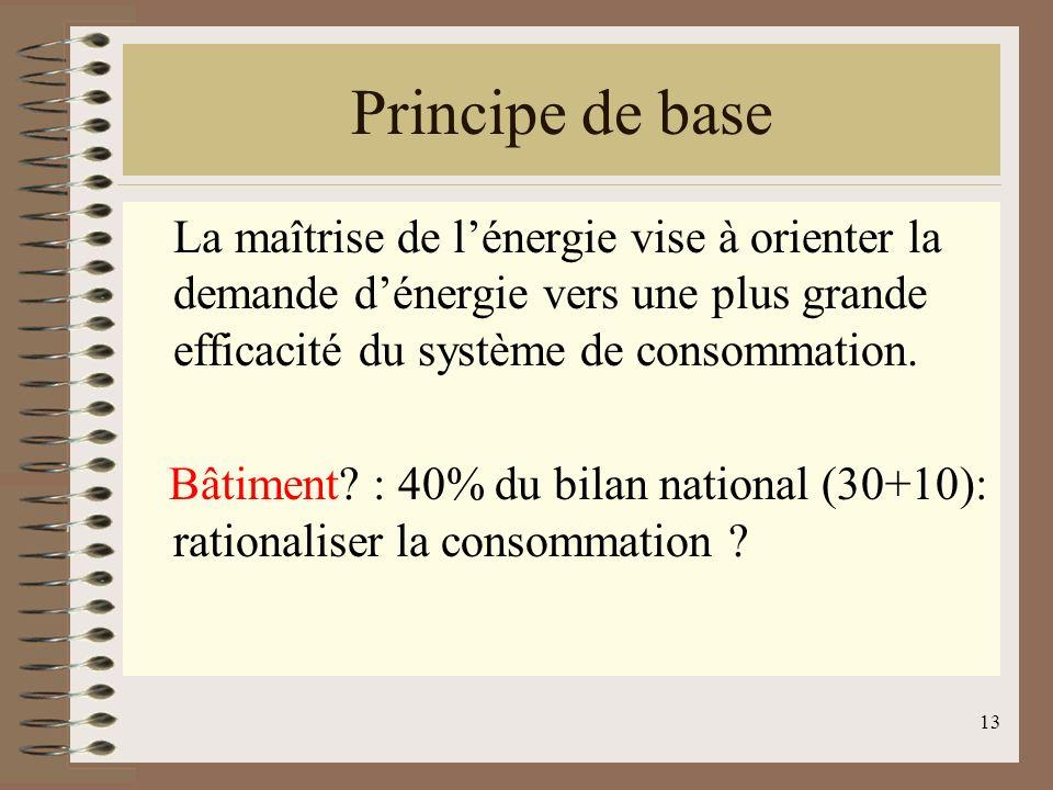 Principe de base La maîtrise de l'énergie vise à orienter la demande d'énergie vers une plus grande efficacité du système de consommation.