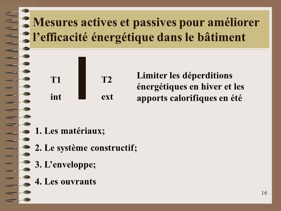 Mesures actives et passives pour améliorer l'efficacité énergétique dans le bâtiment