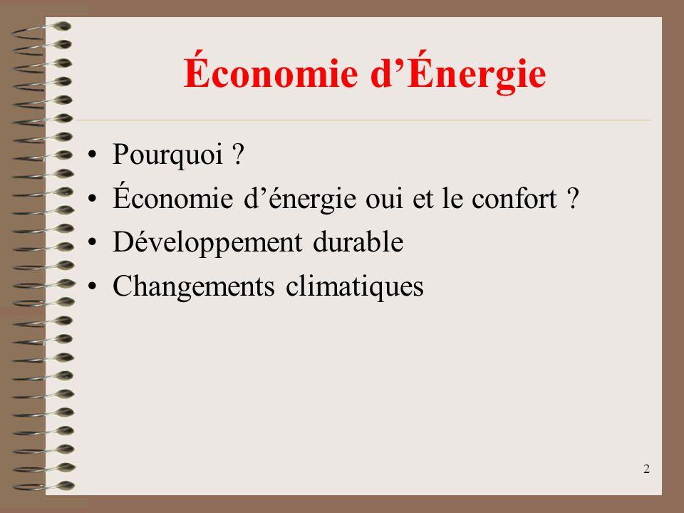 Économie d'Énergie Pourquoi Économie d'énergie oui et le confort