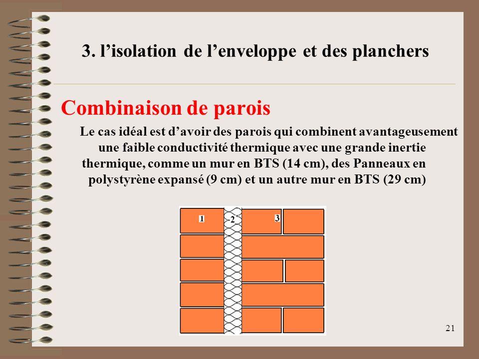 3. l'isolation de l'enveloppe et des planchers