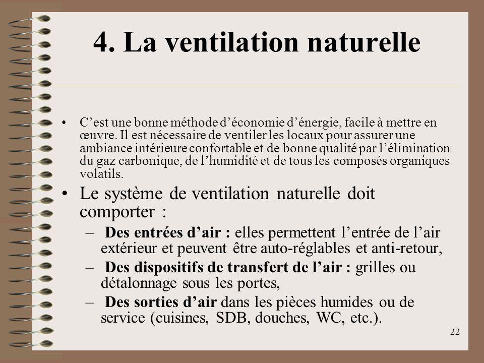 4. La ventilation naturelle