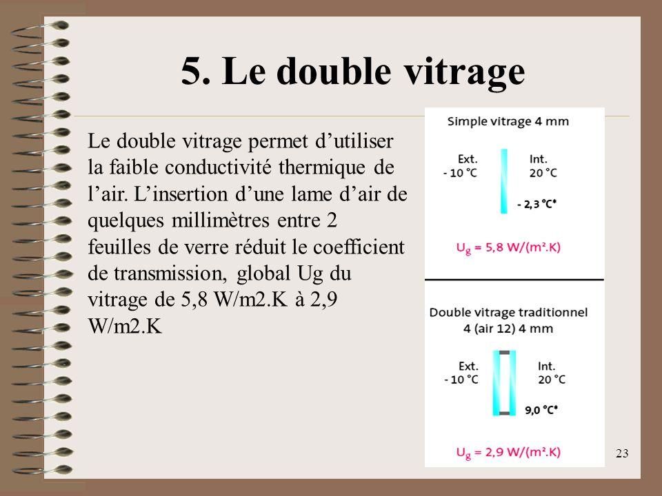 5. Le double vitrage