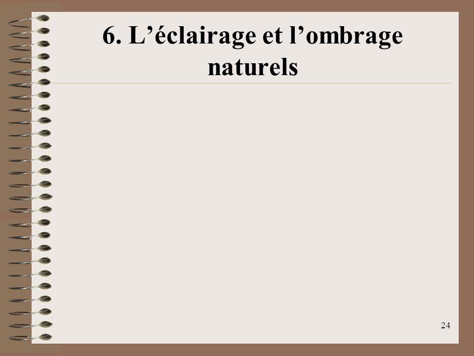 6. L'éclairage et l'ombrage naturels
