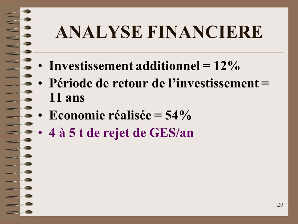 ANALYSE FINANCIERE Investissement additionnel = 12%