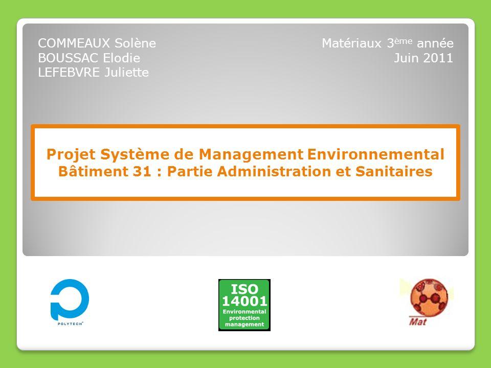 Projet Système de Management Environnemental