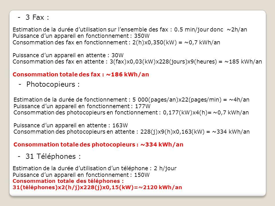 - 3 Fax : - Photocopieurs : - 31 Téléphones :