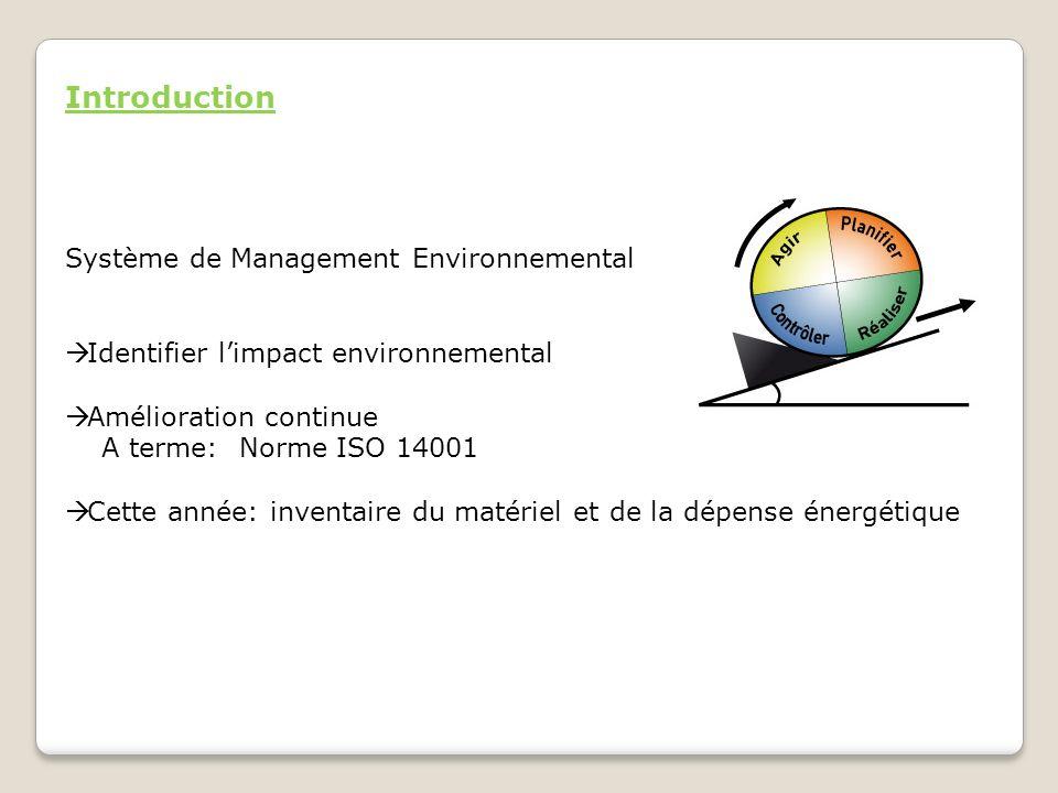 Introduction Système de Management Environnemental