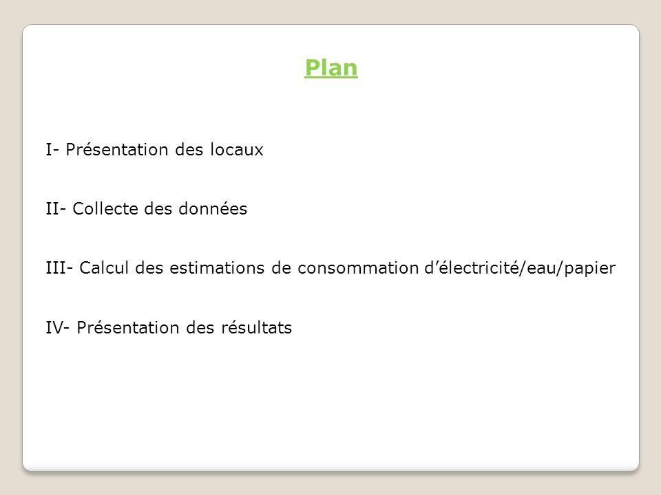 Plan I- Présentation des locaux II- Collecte des données