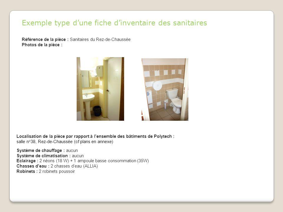 Exemple type d'une fiche d'inventaire des sanitaires