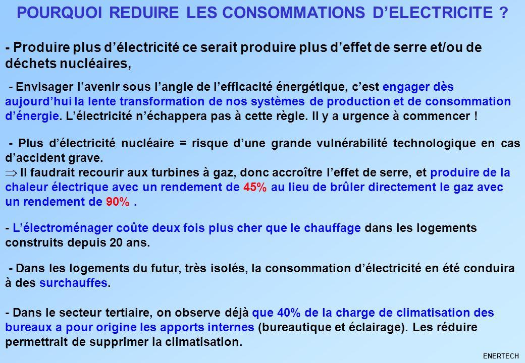 POURQUOI REDUIRE LES CONSOMMATIONS D'ELECTRICITE
