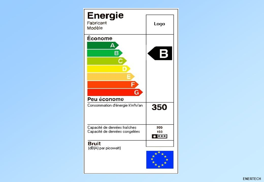 ENERTECH