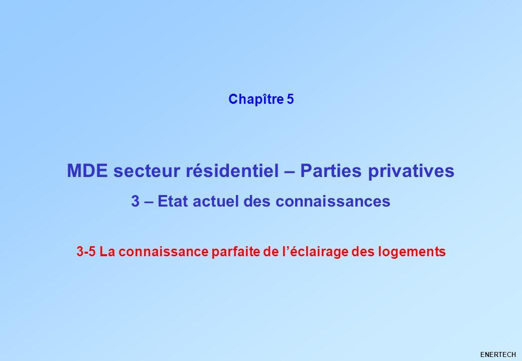 MDE secteur résidentiel – Parties privatives