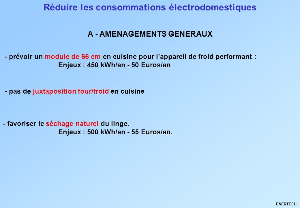 Réduire les consommations électrodomestiques A - AMENAGEMENTS GENERAUX
