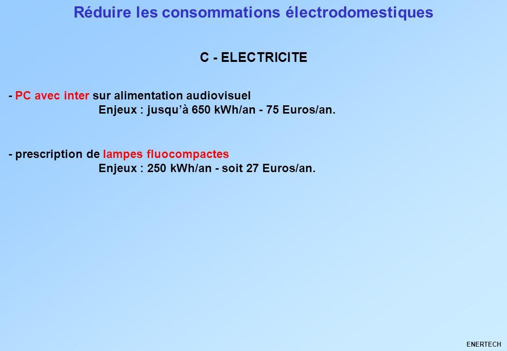 Réduire les consommations électrodomestiques