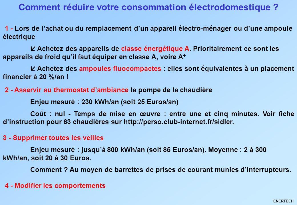 Comment réduire votre consommation électrodomestique