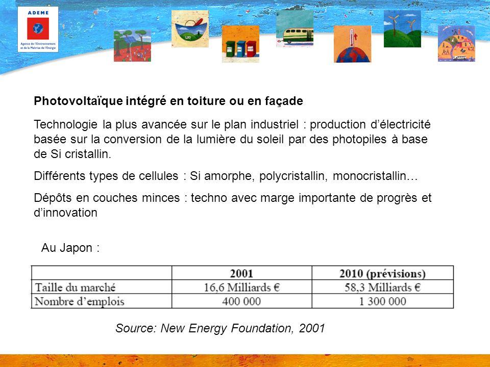 Photovoltaïque intégré en toiture ou en façade