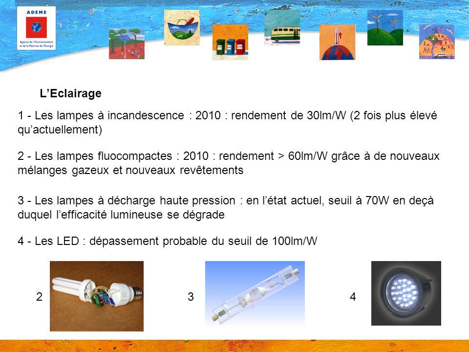 L'Eclairage 1 - Les lampes à incandescence : 2010 : rendement de 30lm/W (2 fois plus élevé qu'actuellement)