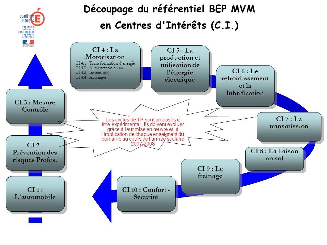 Découpage du référentiel BEP MVM en Centres d Intérêts (C.I.)