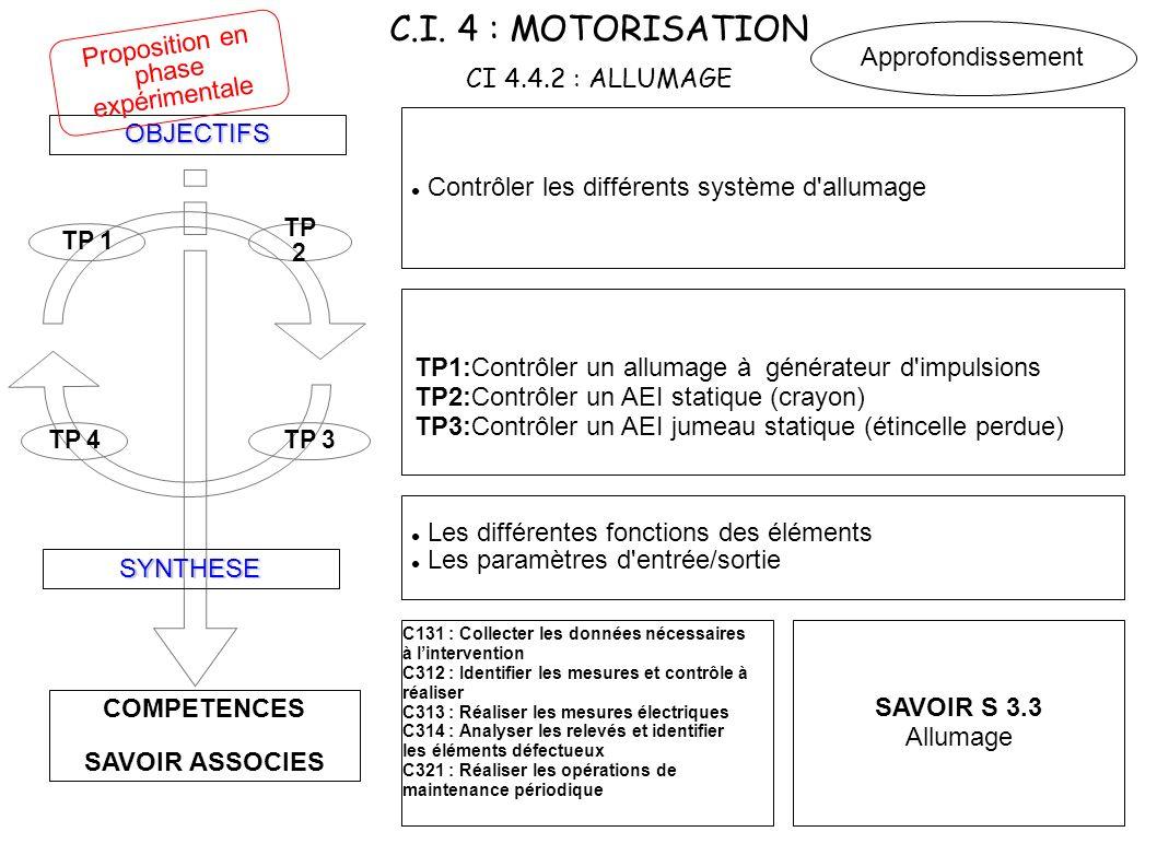 C.I. 4 : MOTORISATION CI 4.4.2 : ALLUMAGE