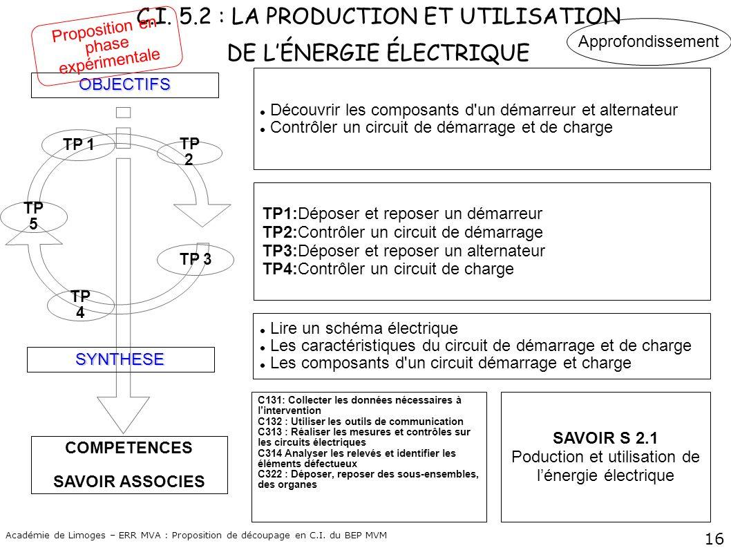 C.I. 5.2 : LA PRODUCTION ET UTILISATION DE L'ÉNERGIE ÉLECTRIQUE