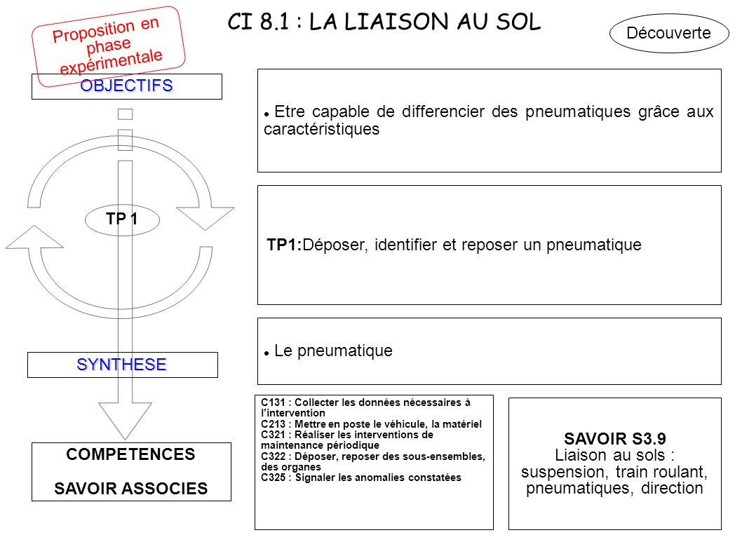 CI 8.1 : LA LIAISON AU SOL Proposition en phase expérimentale