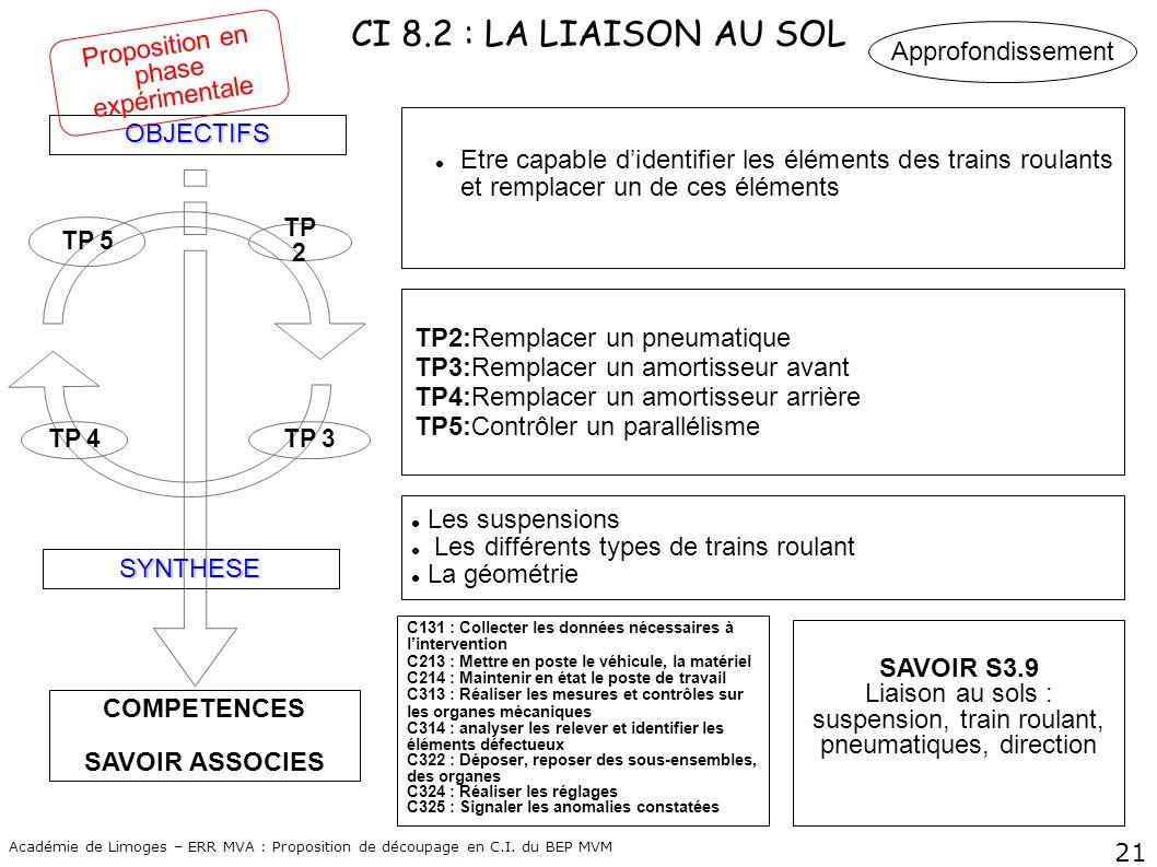 CI 8.2 : LA LIAISON AU SOL Proposition en phase expérimentale