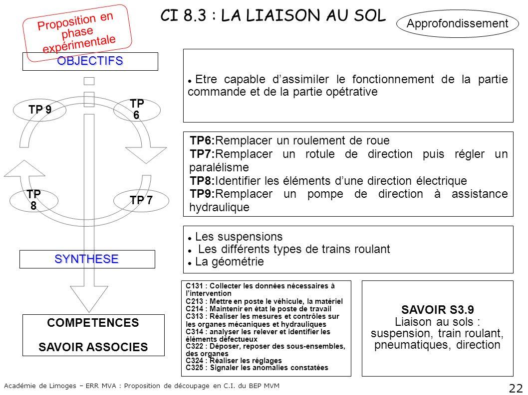 CI 8.3 : LA LIAISON AU SOL Proposition en phase expérimentale
