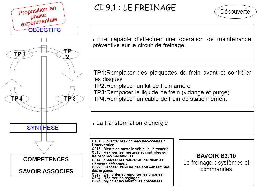 CI 9.1 : LE FREINAGE Proposition en phase expérimentale Découverte