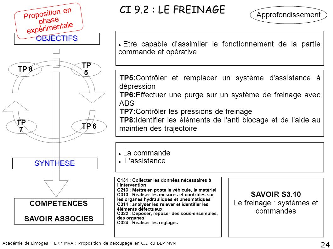 CI 9.2 : LE FREINAGE Proposition en phase expérimentale