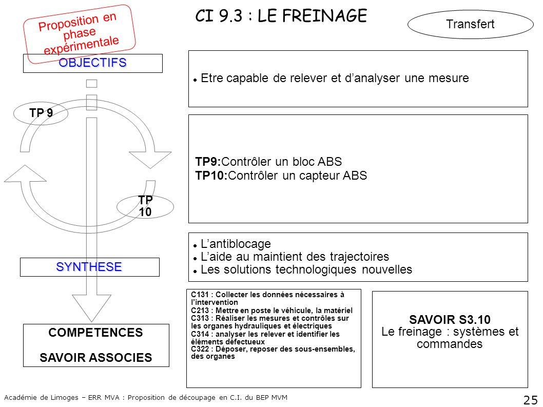 CI 9.3 : LE FREINAGE Proposition en phase expérimentale Transfert