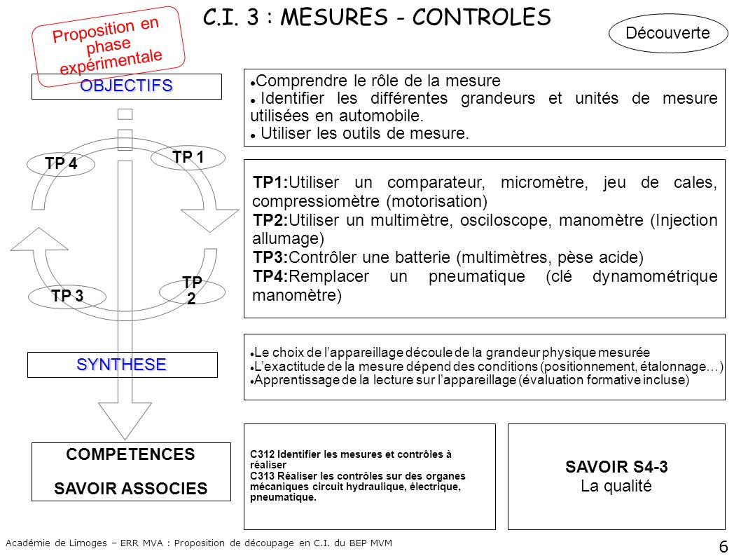 C.I. 3 : MESURES - CONTROLES