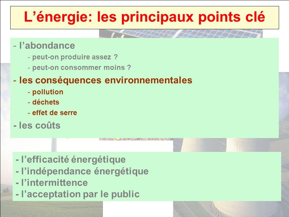 L'énergie: les principaux points clé