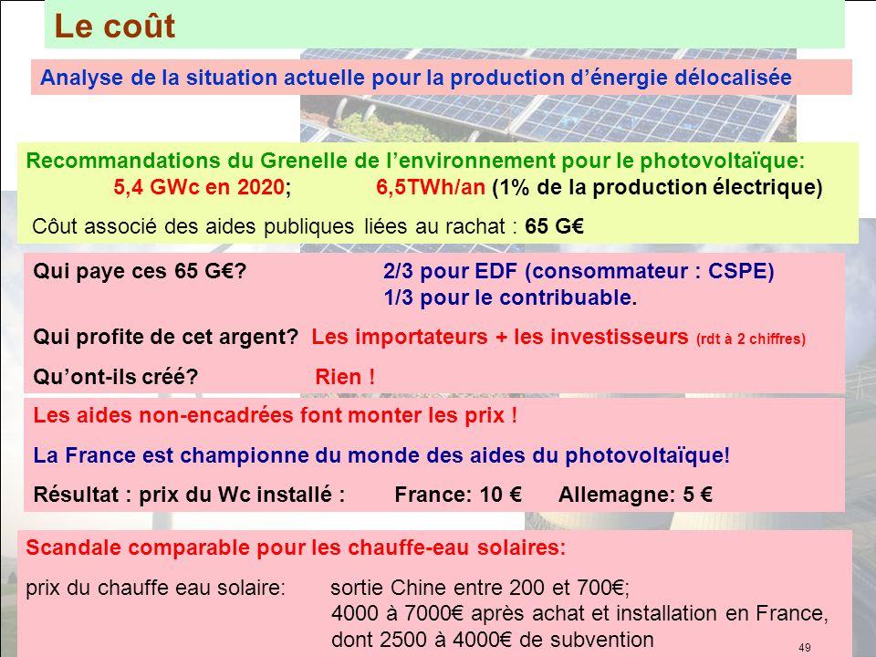 Le coût Analyse de la situation actuelle pour la production d'énergie délocalisée.