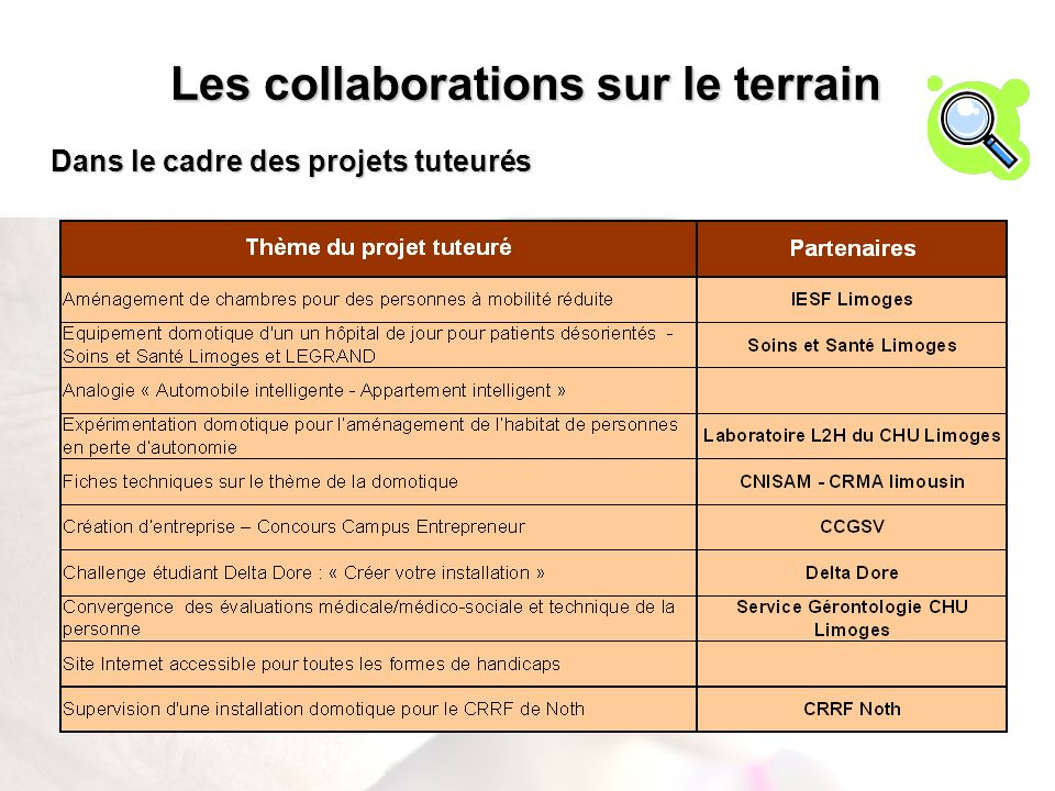Les collaborations sur le terrain