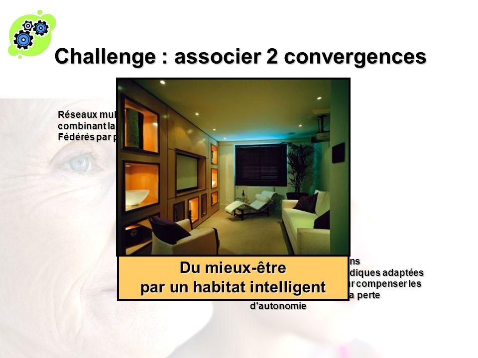 Challenge : associer 2 convergences